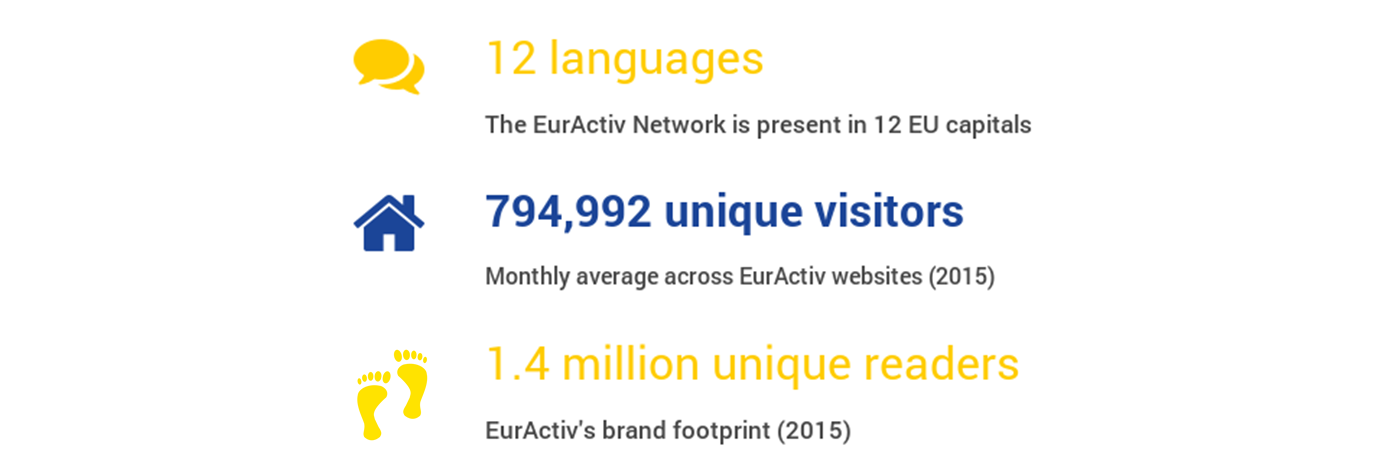 EurActiv Readership Image 3