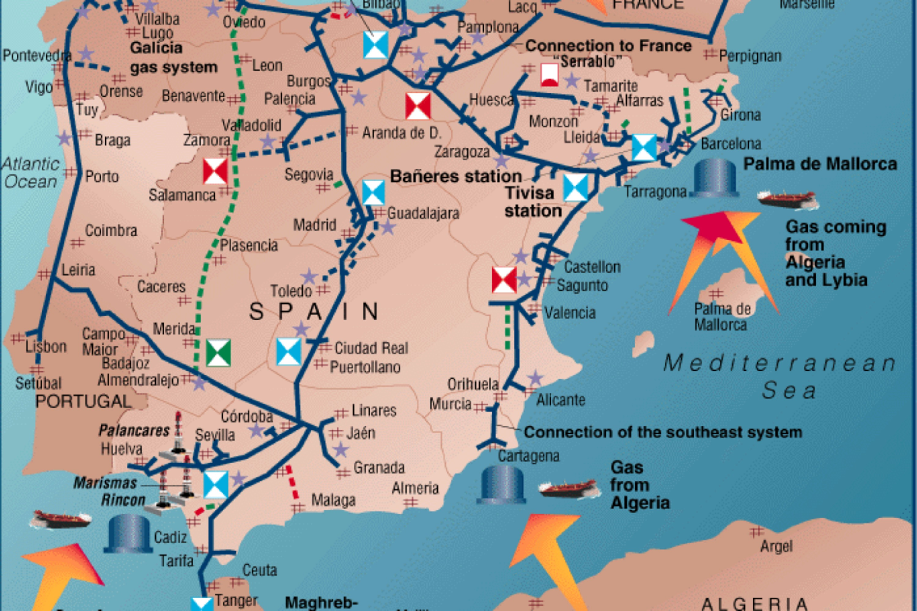 Spain's gas pipeline grid