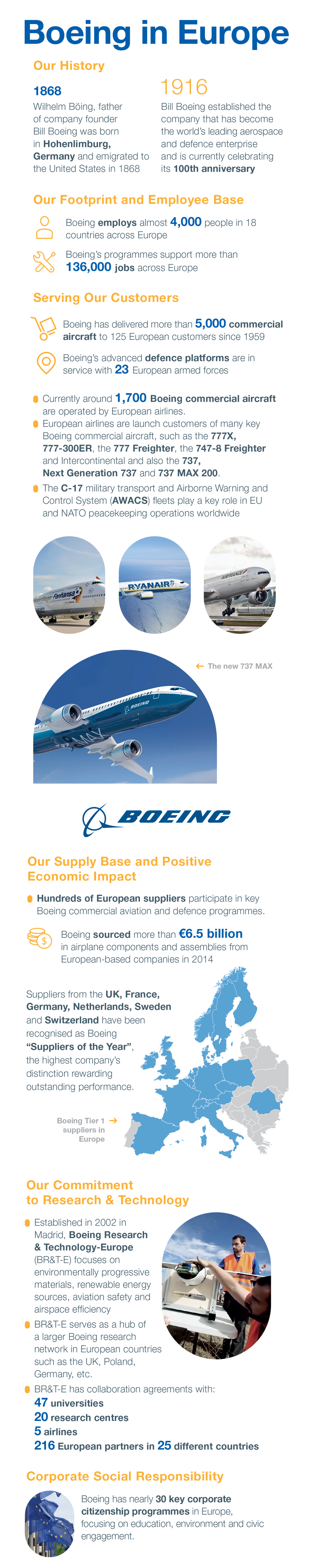 Infographic - Boeing in Europe