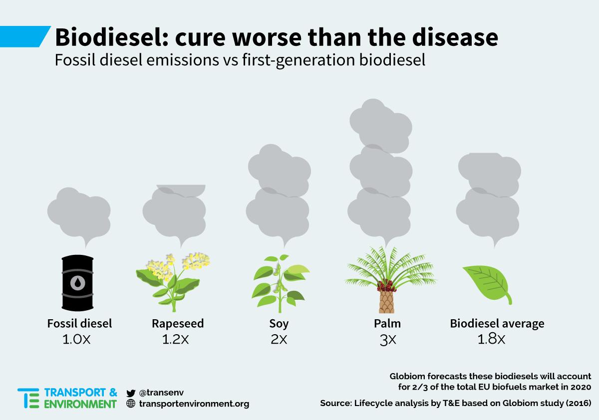 Biofuels-Infographics-April-2016-3
