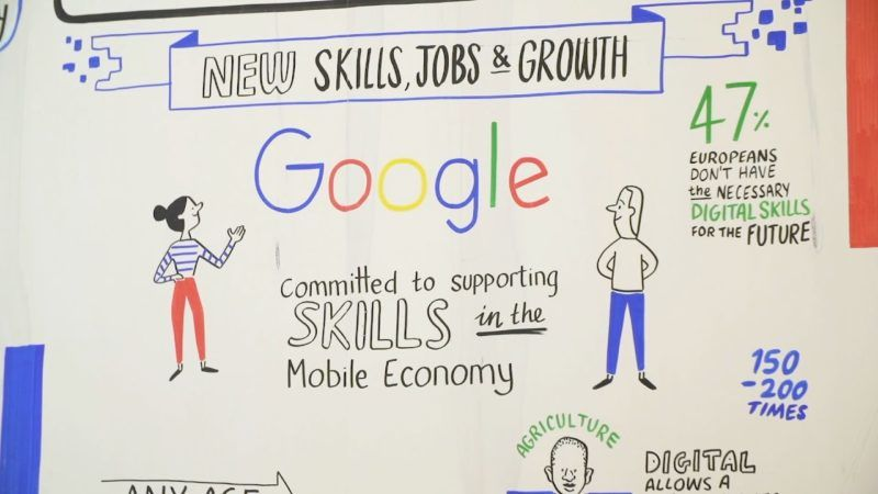 Digital Transformation in the Global Era: New Skills for Jobs and Growth